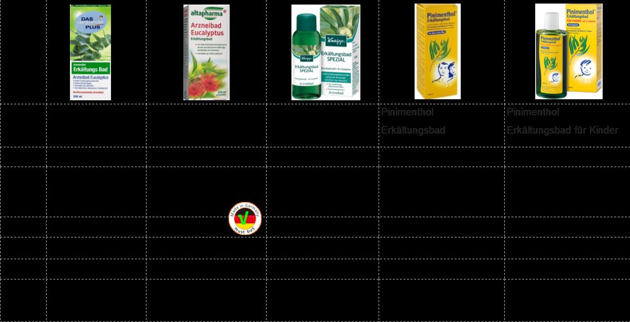 5款感冒藥,其中一款專為2歲以上兒童設計